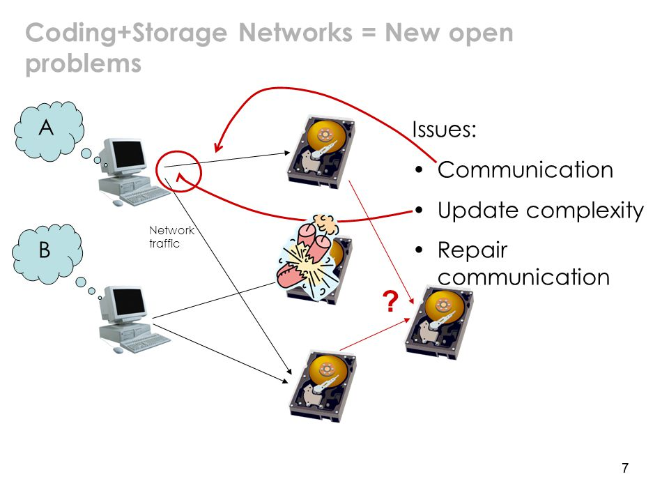 77 Coding+Storage Networks = New open problems Issues: Communication Update complexity Repair communication A B .