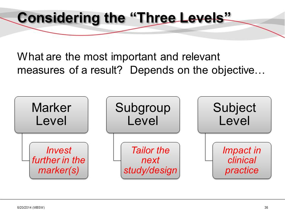 Considering the Three Levels What are the most important and relevant measures of a result.