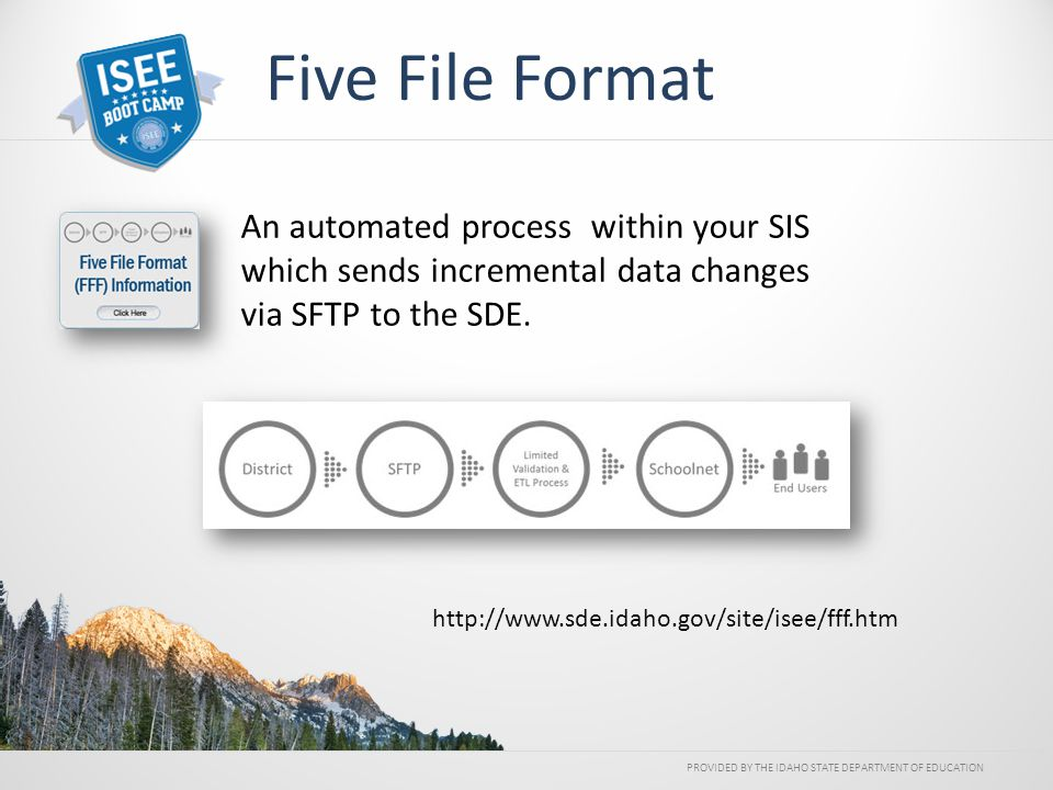 PROVIDED BY THE IDAHO STATE DEPARTMENT OF EDUCATION Five File Format An automated process within your SIS which sends incremental data changes via SFTP to the SDE.