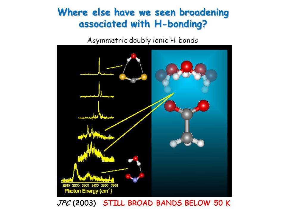 Where else have we seen broadening associated with H-bonding.