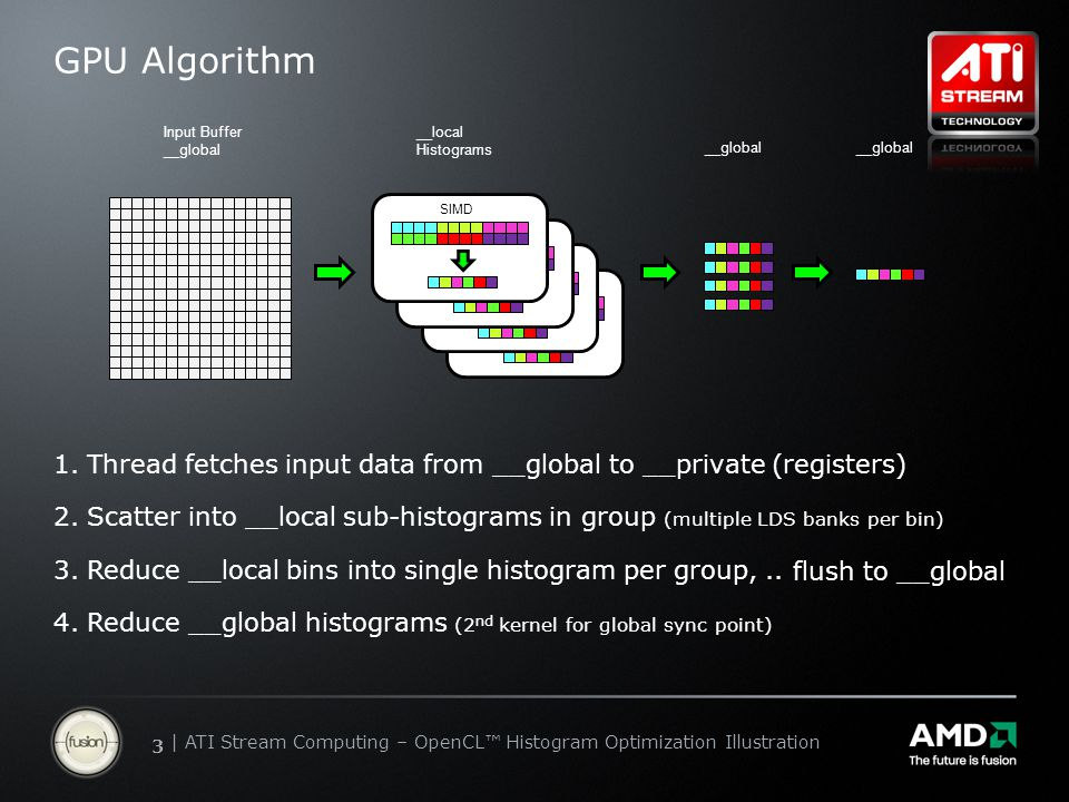 | ATI Stream Computing Update | Confidential 33 | ATI Stream Computing – OpenCL™ Histogram Optimization Illustration SIMD GPU Algorithm 1.