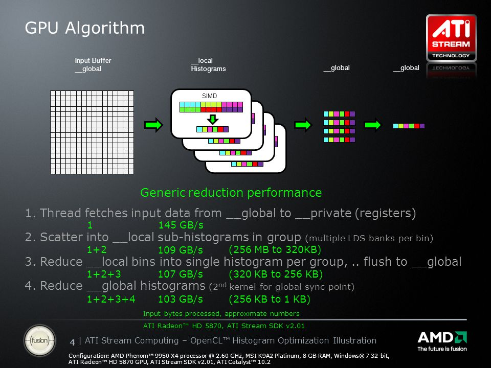 | ATI Stream Computing Update | Confidential 44 | ATI Stream Computing – OpenCL™ Histogram Optimization Illustration SIMD GPU Algorithm 1.