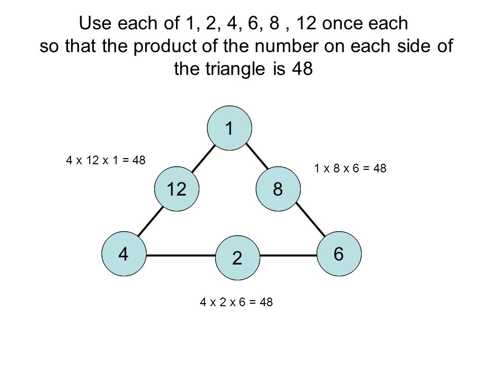 Use each of 1, 2, 4, 6, 8, 12 once each so that the product of the number on each side of the triangle is 48 1 12 4 2 6 8 1 x 8 x 6 = 48 4 x 2 x 6 = 48 4 x 12 x 1 = 48