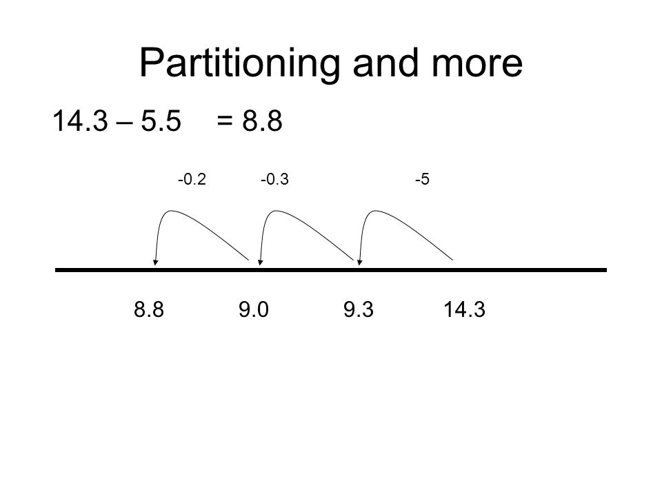 Partitioning and more 14.3 – 5.5 8.89.314.3 -0.3-5 = 8.8 9.0 -0.2
