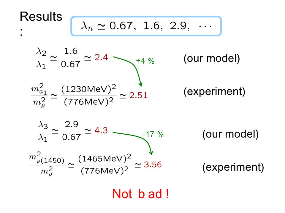 Results : (our model) (experiment) +4 % -17 % (our model) (experiment) Not b ad !