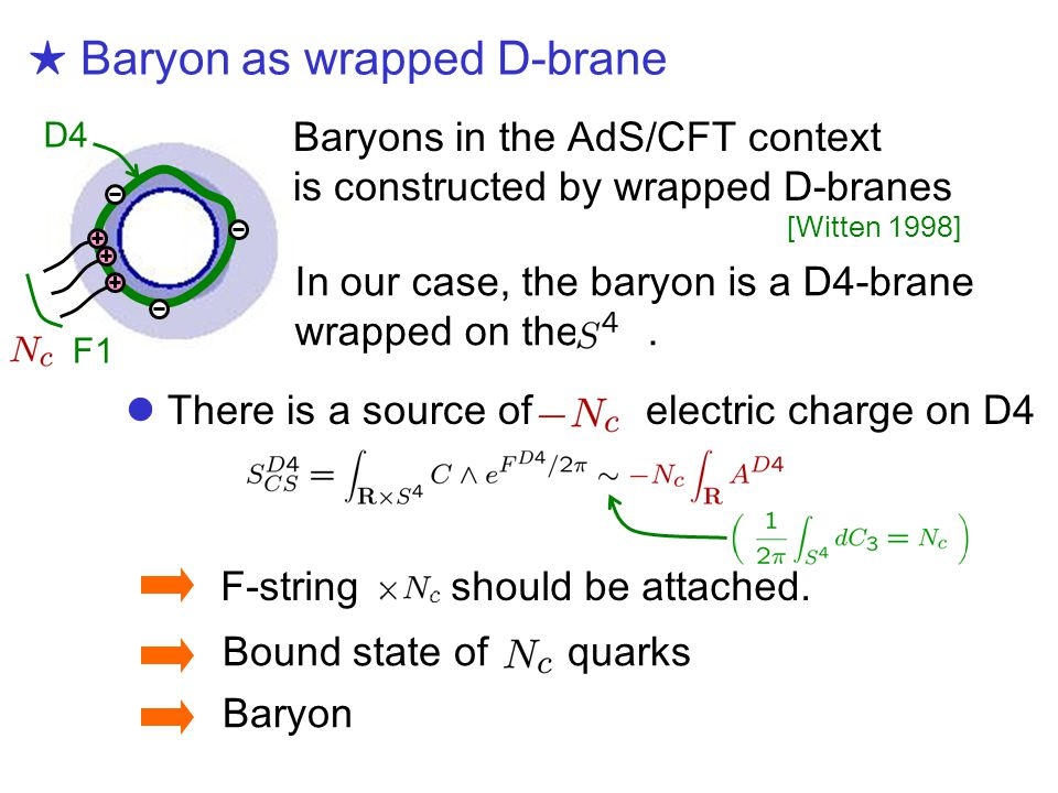 ★ Baryon as wrapped D-brane Baryons in the AdS/CFT context is constructed by wrapped D-branes [Witten 1998] In our case, the baryon is a D4-brane wrapped on the.