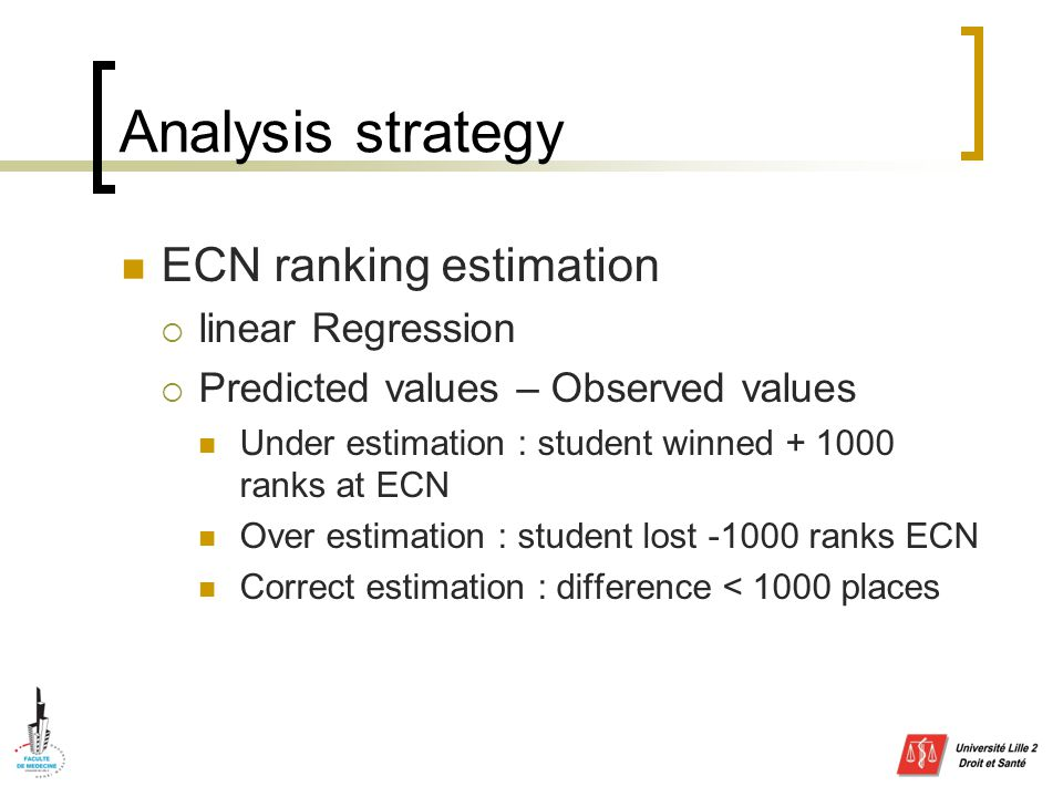 Analysis strategy ECN ranking estimation  linear Regression  Predicted values – Observed values Under estimation : student winned + 1000 ranks at ECN Over estimation : student lost -1000 ranks ECN Correct estimation : difference < 1000 places