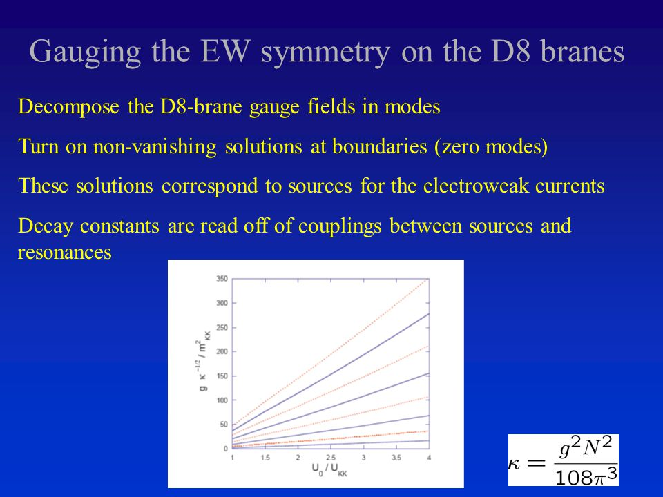 Gauging the EW symmetry on the D8 branes Decompose the D8-brane gauge fields in modes Turn on non-vanishing solutions at boundaries (zero modes) These solutions correspond to sources for the electroweak currents Decay constants are read off of couplings between sources and resonances