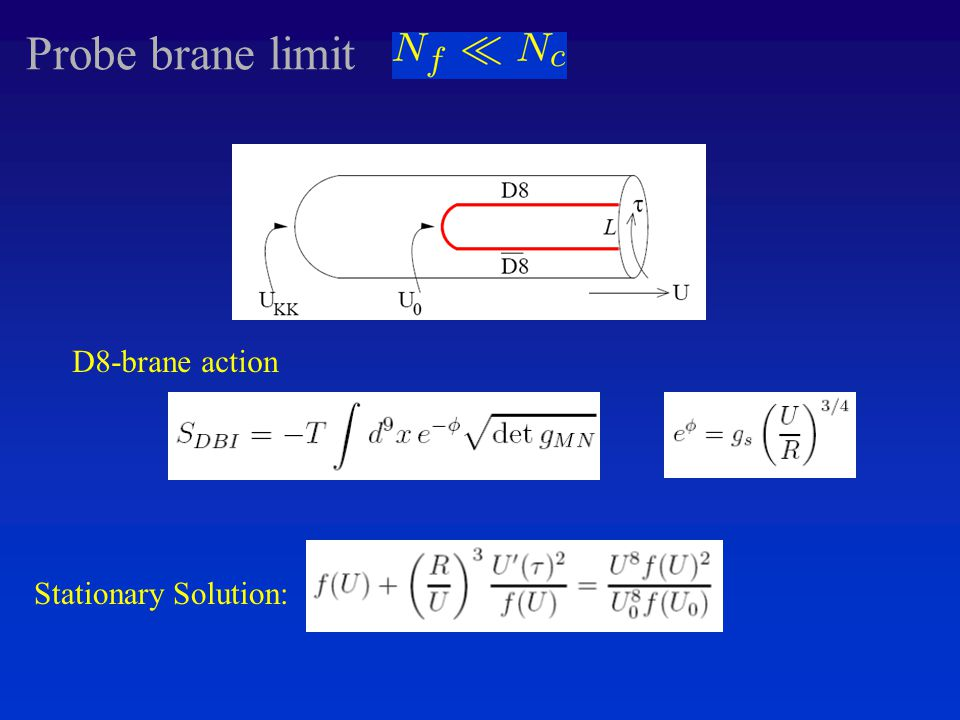 Probe brane limit D8-brane action Stationary Solution: