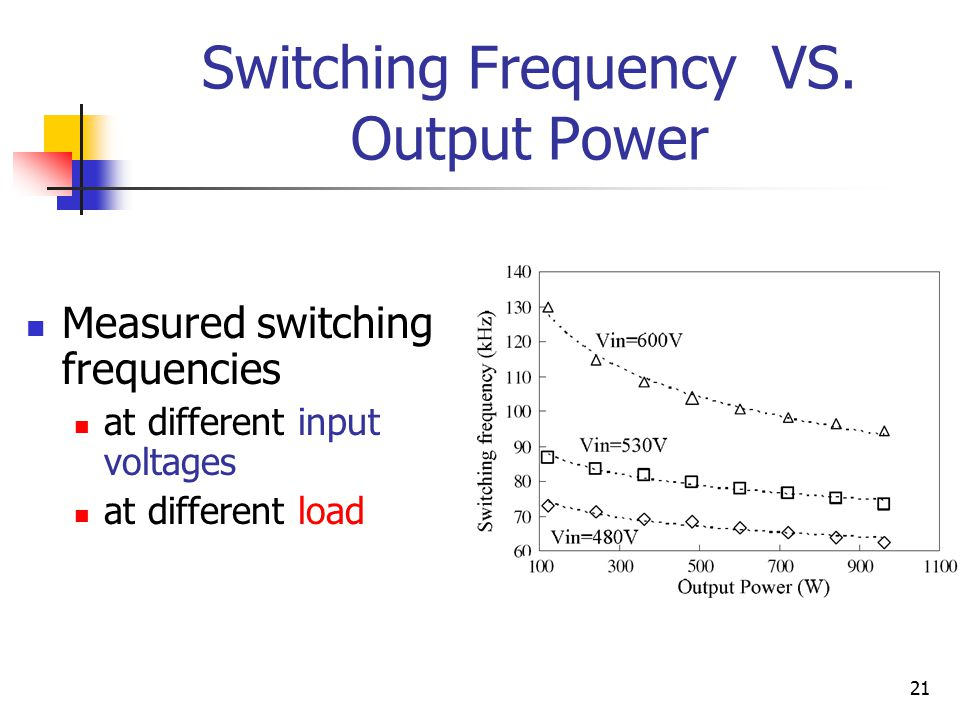 21 Switching Frequency VS.