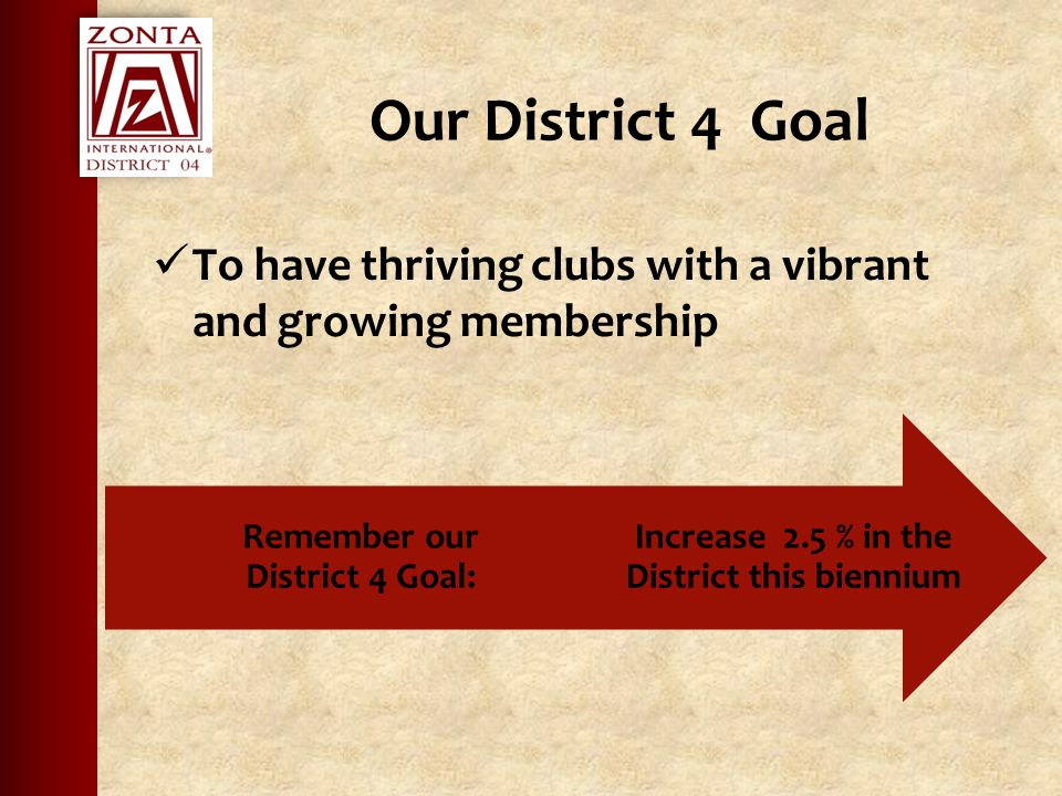 Our District 4 Goal To have thriving clubs with a vibrant and growing membership Increase 2.5 % in the District this biennium Remember our District 4 Goal: