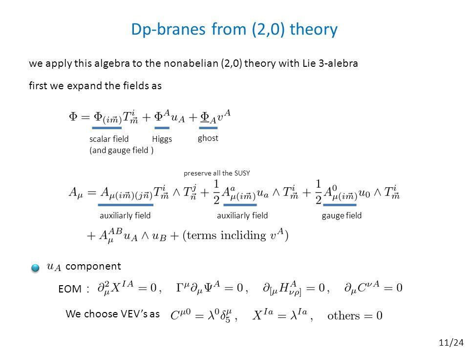 Dp-branes from (2,0) theory first we expand the fields as we apply this algebra to the nonabelian (2,0) theory with Lie 3-alebra Higgs ghost scalar field (and gauge field ) auxiliarly field gauge field component EOM : preserve all the SUSY We choose VEV's as 11/24