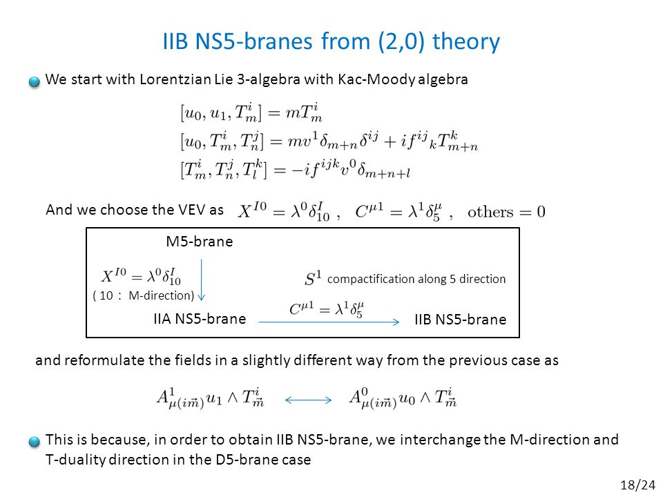 IIB NS5-branes from (2,0) theory This is because, in order to obtain IIB NS5-brane, we interchange the M-direction and T-duality direction in the D5-brane case And we choose the VEV as and reformulate the fields in a slightly different way from the previous case as We start with Lorentzian Lie 3-algebra with Kac-Moody algebra M5-brane IIA NS5-brane IIB NS5-brane ( 10 : M-direction) compactification along 5 direction 18/24