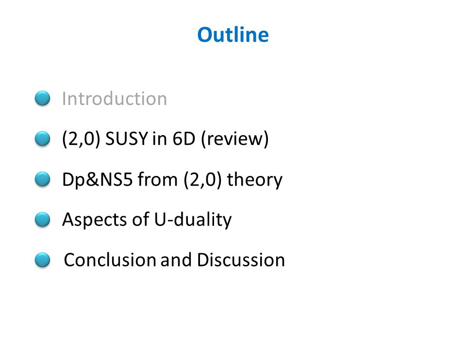 Outline Introduction (2,0) SUSY in 6D (review) Dp&NS5 from (2,0) theory Aspects of U-duality Conclusion and Discussion