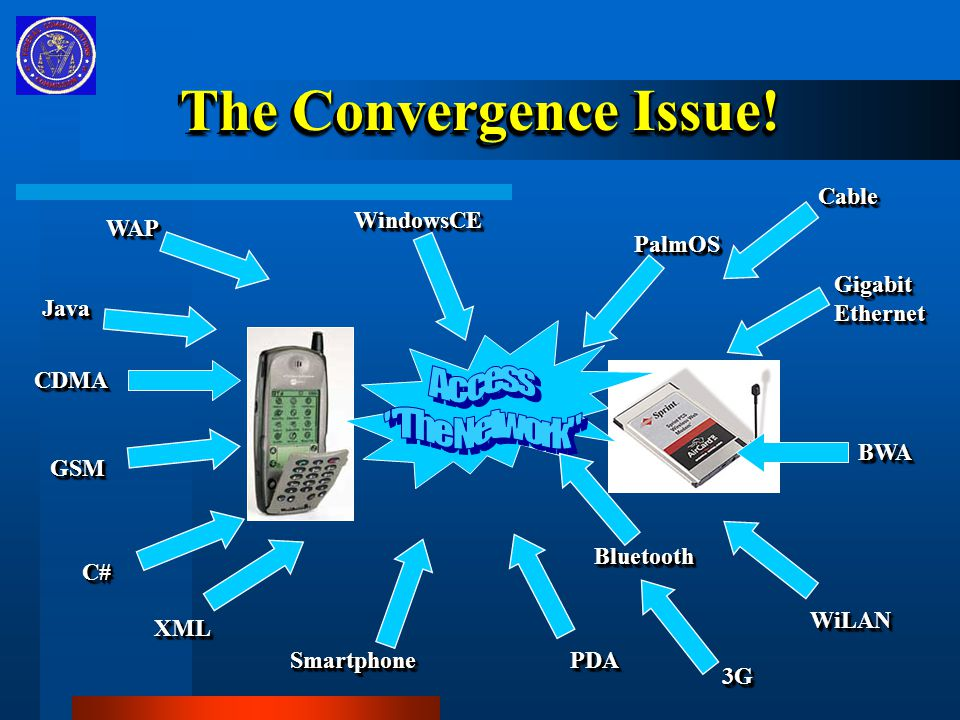 The Convergence Issue.