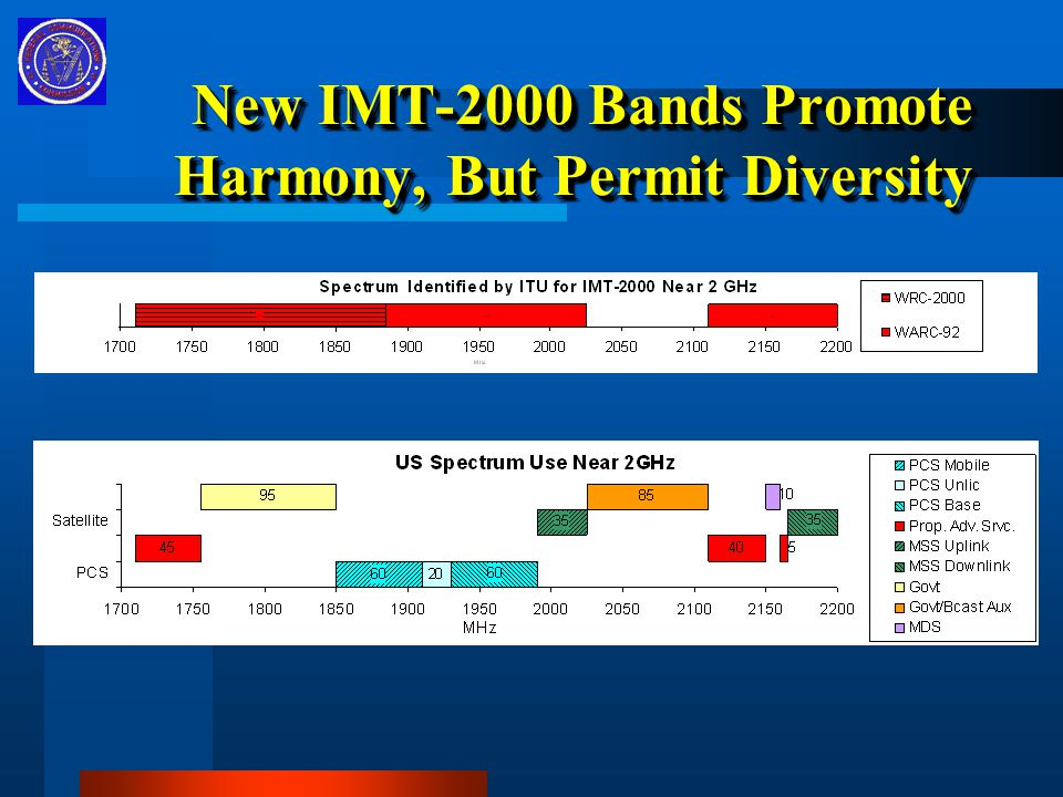 New IMT-2000 Bands Promote Harmony, But Permit Diversity