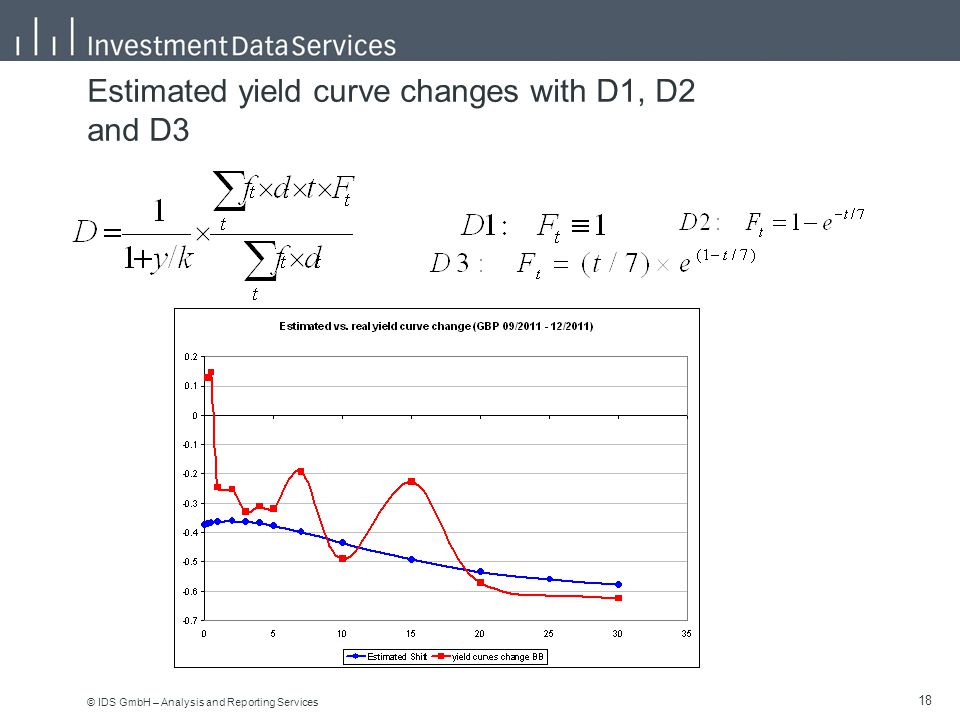 © IDS GmbH – Analysis and Reporting Services 18 Estimated yield curve changes with D1, D2 and D3