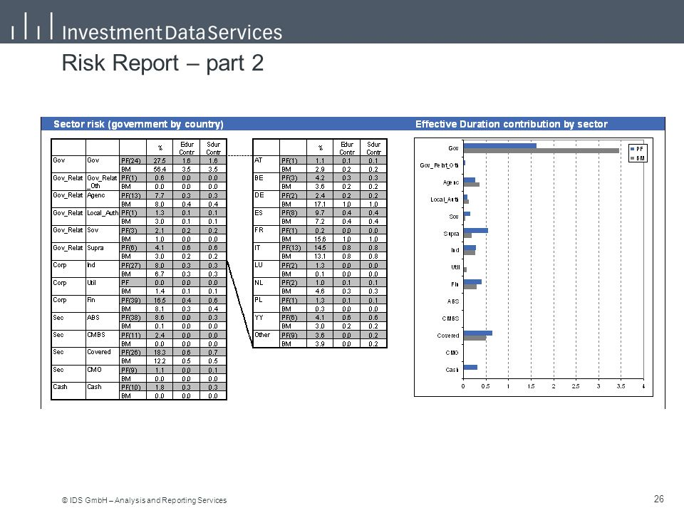 © IDS GmbH – Analysis and Reporting Services 26 Risk Report – part 2