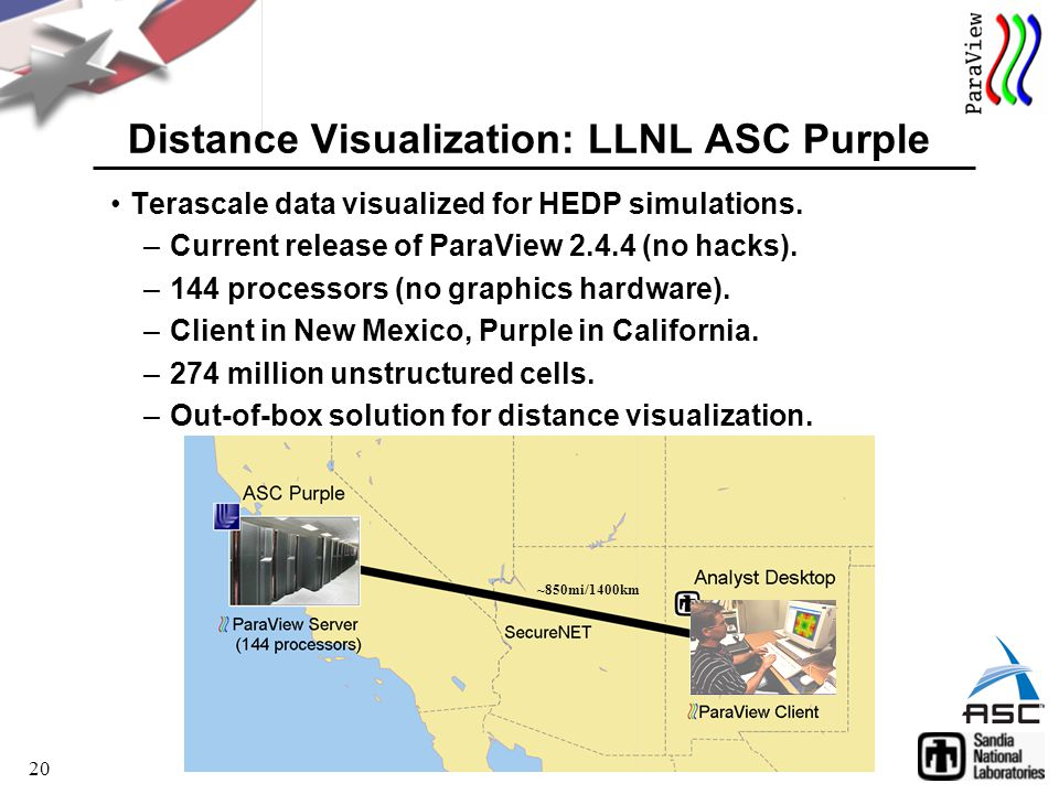 20 Distance Visualization: LLNL ASC Purple Terascale data visualized for HEDP simulations.