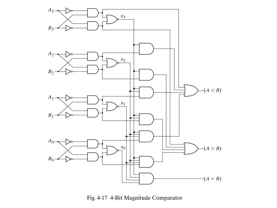 Combinational Circuits Ppt Video Online Download