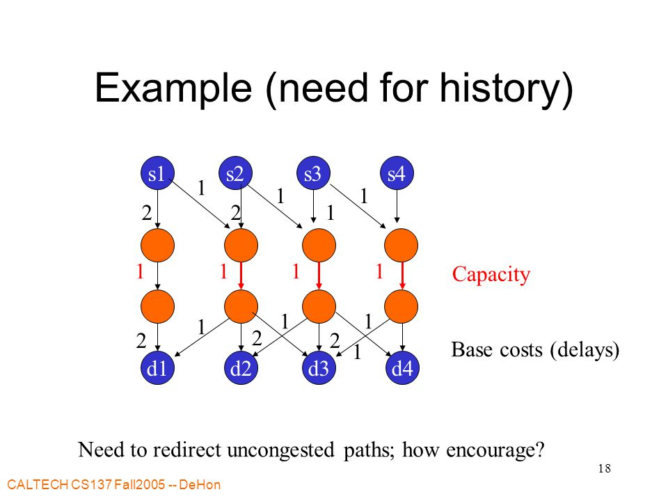CALTECH CS137 Fall2005 -- DeHon 18 Example (need for history) Base costs (delays) Capacity Need to redirect uncongested paths; how encourage.