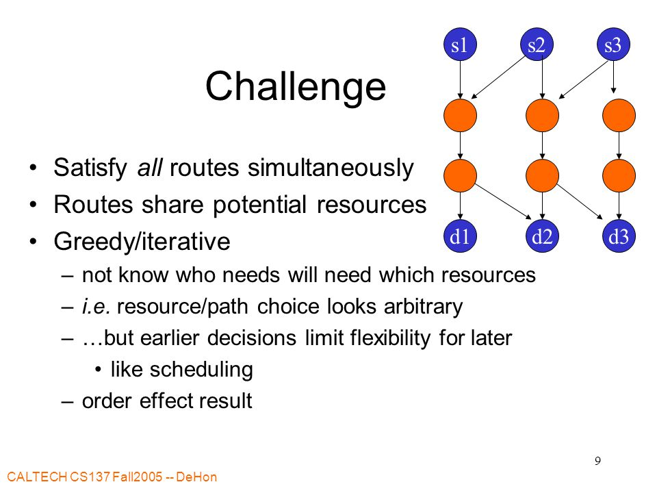 CALTECH CS137 Fall2005 -- DeHon 9 Challenge Satisfy all routes simultaneously Routes share potential resources Greedy/iterative –not know who needs will need which resources –i.e.