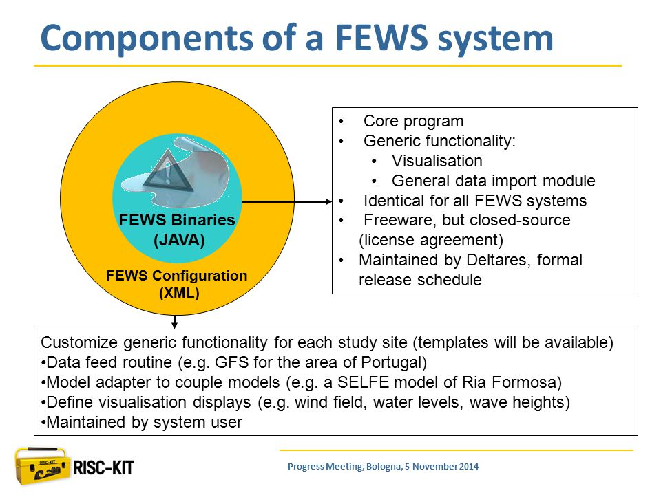 Components of a FEWS system Core program Generic functionality: Visualisation General data import module Identical for all FEWS systems Freeware, but closed-source (license agreement) Maintained by Deltares, formal release schedule FEWS Configuration (XML) Customize generic functionality for each study site (templates will be available) Data feed routine (e.g.
