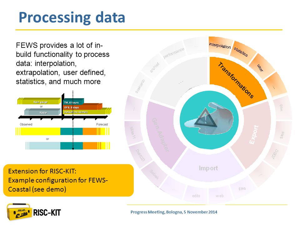 Processing data FEWS provides a lot of in- build functionality to process data: interpolation, extrapolation, user defined, statistics, and much more Extension for RISC-KIT: Example configuration for FEWS- Coastal (see demo) Progress Meeting, Bologna, 5 November 2014
