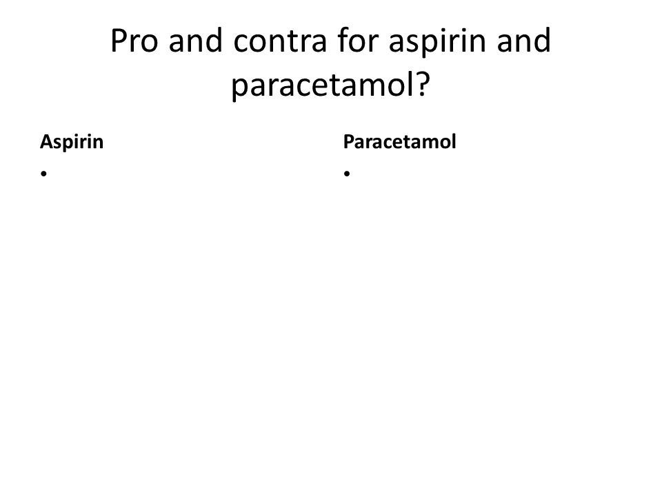 Pro and contra for aspirin and paracetamol Aspirin Paracetamol