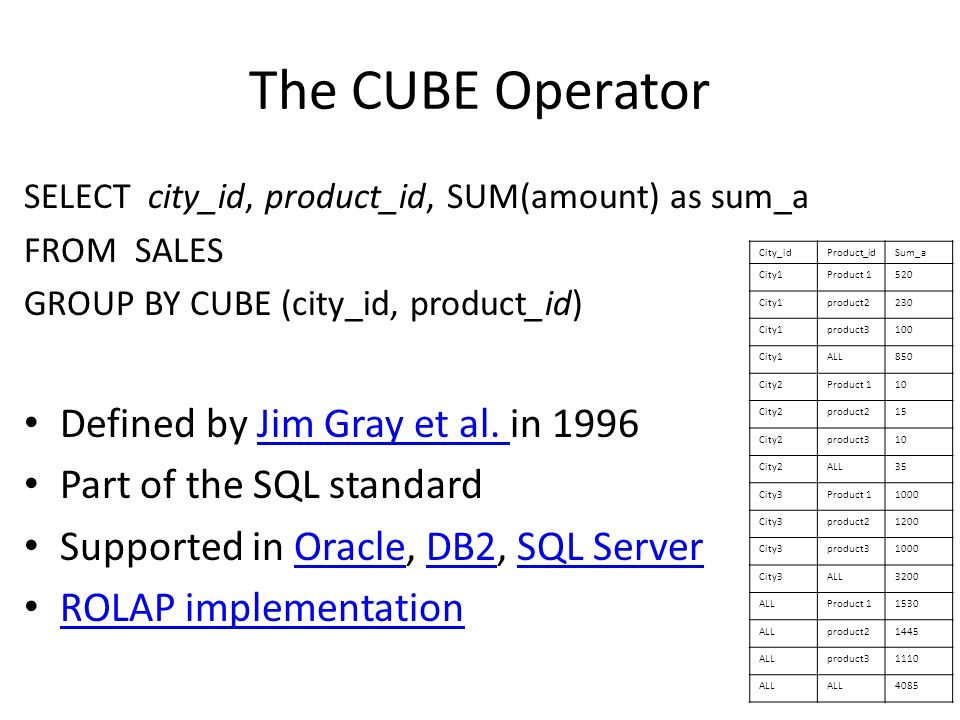 The CUBE Operator SELECT city_id, product_id, SUM(amount) as sum_a FROM SALES GROUP BY CUBE (city_id, product_id) Defined by Jim Gray et al.