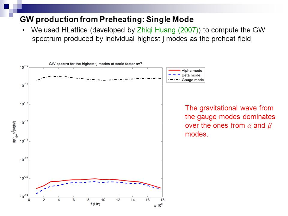 We used HLattice (developed by Zhiqi Huang (2007)) to compute the GW spectrum produced by individual highest j modes as the preheat field GW production from Preheating: Single Mode
