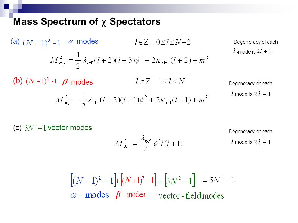 Mass Spectrum of  Spectators (a) -modes Degeneracy of each -mode is (b) -modes Degeneracy of each -mode is (c)vector modes Degeneracy of each -mode is