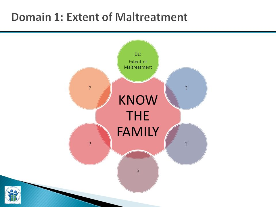 KNOW THE FAMILY D1: Extent of Maltreatment D1: Extent of Maltreatment