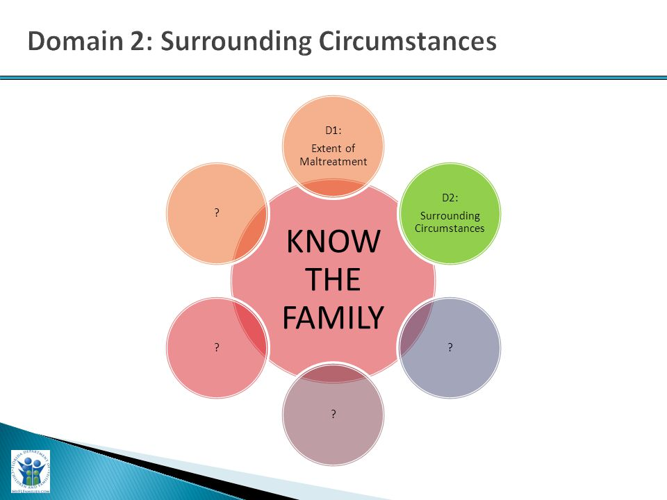 KNOW THE FAMILY D1: Extent of Maltreatment D2: Surrounding Circumstances .