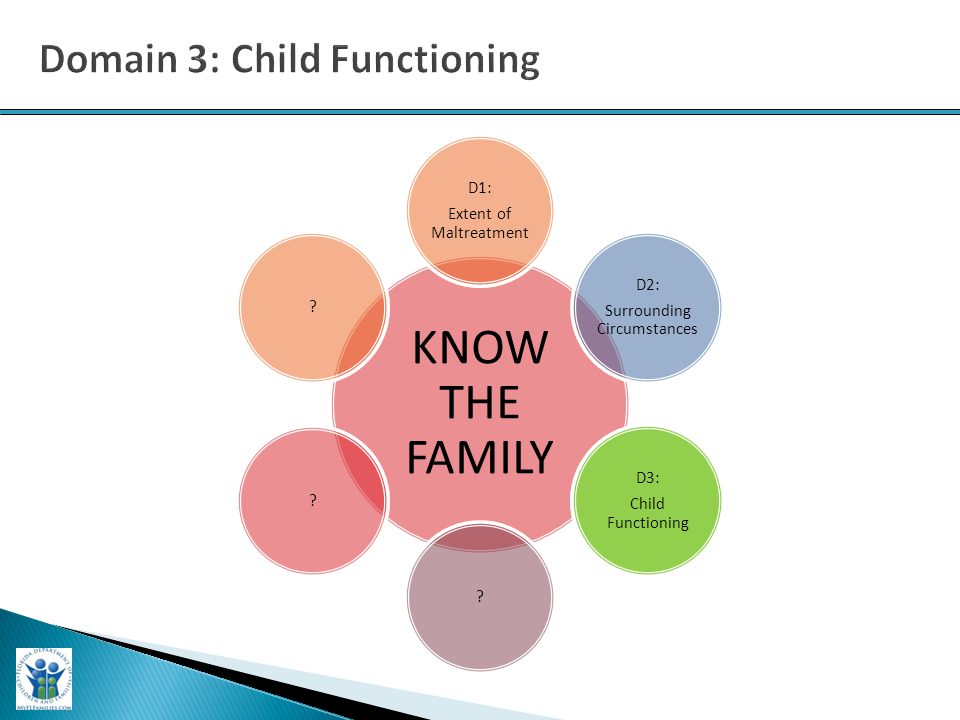 KNOW THE FAMILY D1: Extent of Maltreatment D2: Surrounding Circumstances D3: Child Functioning .