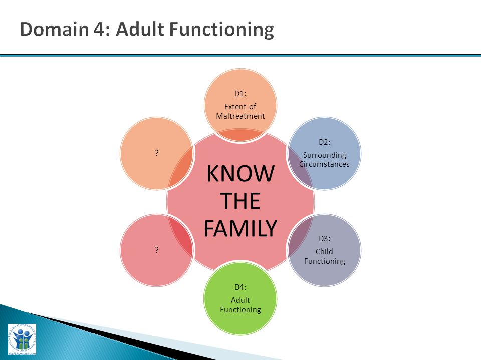 KNOW THE FAMILY D1: Extent of Maltreatment D2: Surrounding Circumstances D3: Child Functioning D4: Adult Functioning .