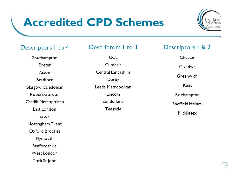 Accredited CPD Schemes 7 Descriptors 1 to 4 Southampton Exeter Aston Bradford Glasgow Caledonian Robert Gordon Cardiff Metropolitan East London Essex Nottingham Trent Oxford Brookes Plymouth Staffordshire West London York St John Descriptors 1 to 3 UCL Cumbria Central Lancashire Derby Leeds Metropolitan Lincoln Sunderland Teesside Descriptors 1 & 2 Chester Glyndwr Greenwich Kent Roehampton Sheffield Hallam Middlesex