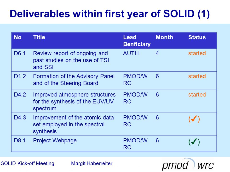 Deliverables within first year of SOLID (1) NoTitleLead Benficiary MonthStatus D6.1Review report of ongoing and past studies on the use of TSI and SSI AUTH4started D1.2Formation of the Advisory Panel and of the Steering Board PMOD/W RC 6started D4.2Improved atmosphere structures for the synthesis of the EUV/UV spectrum PMOD/W RC 6started D4.3Improvement of the atomic data set employed in the spectral synthesis PMOD/W RC 6 (✔)(✔) D8.1Project WebpagePMOD/W RC 6 (✔)(✔) SOLID Kick-off Meeting Margit Haberreiter