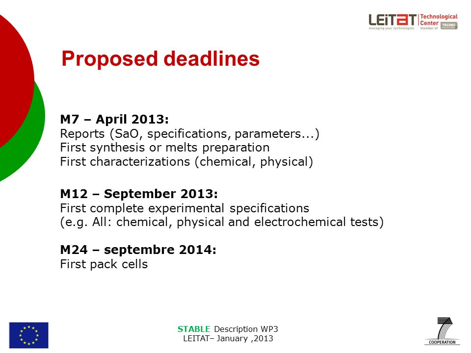STABLE Description WP3 LEITAT– January,2013 Proposed deadlines M7 – April 2013: Reports (SaO, specifications, parameters...) First synthesis or melts preparation First characterizations (chemical, physical) M24 – septembre 2014: First pack cells M12 – September 2013: First complete experimental specifications (e.g.