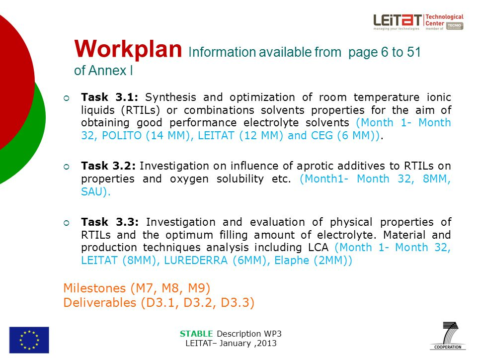 STABLE Description WP3 LEITAT– January,2013 Workplan Information available from page 6 to 51 of Annex I  Task 3.1: Synthesis and optimization of room temperature ionic liquids (RTILs) or combinations solvents properties for the aim of obtaining good performance electrolyte solvents (Month 1- Month 32, POLITO (14 MM), LEITAT (12 MM) and CEG (6 MM)).