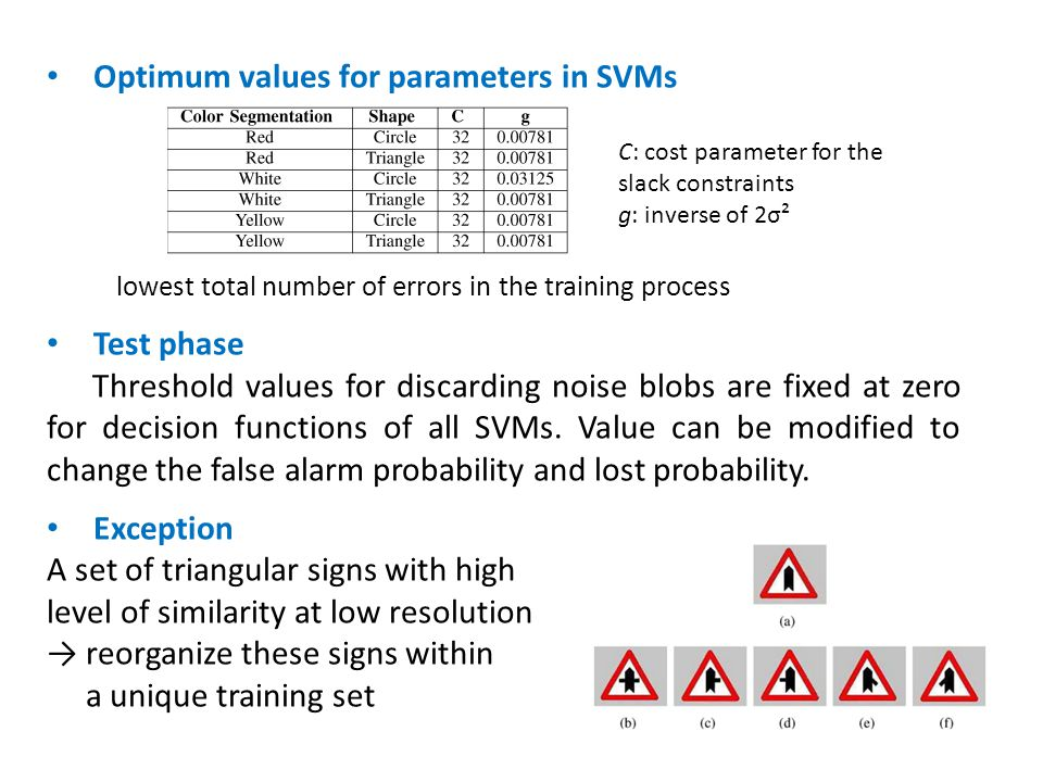 Optimum values for parameters in SVMs lowest total number of errors in the training process Test phase Threshold values for discarding noise blobs are fixed at zero for decision functions of all SVMs.
