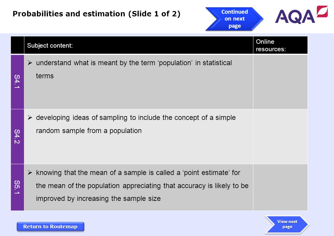 Return to Routemap Return to Routemap Return to Routemap Return to Routemap Subject content: Online resources: S4.1  understand what is meant by the term 'population' in statistical terms S4.2  developing ideas of sampling to include the concept of a simple random sample from a population S5.1  knowing that the mean of a sample is called a 'point estimate' for the mean of the population appreciating that accuracy is likely to be improved by increasing the sample size Probabilities and estimation (Slide 1 of 2) Continued on next page View next page