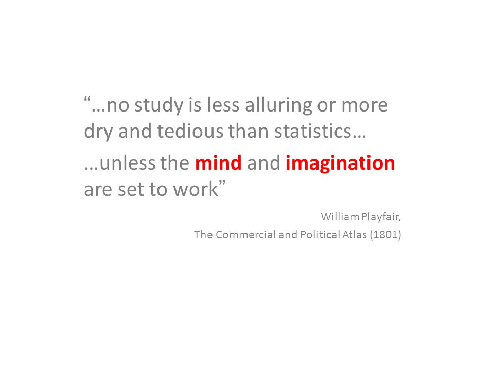 …no study is less alluring or more dry and tedious than statistics… …unless the mind and imagination are set to work William Playfair, The Commercial and Political Atlas (1801)