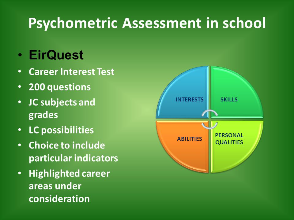 Psychometric Assessment in school EirQuest Career Interest Test 200 questions JC subjects and grades LC possibilities Choice to include particular indicators Highlighted career areas under consideration