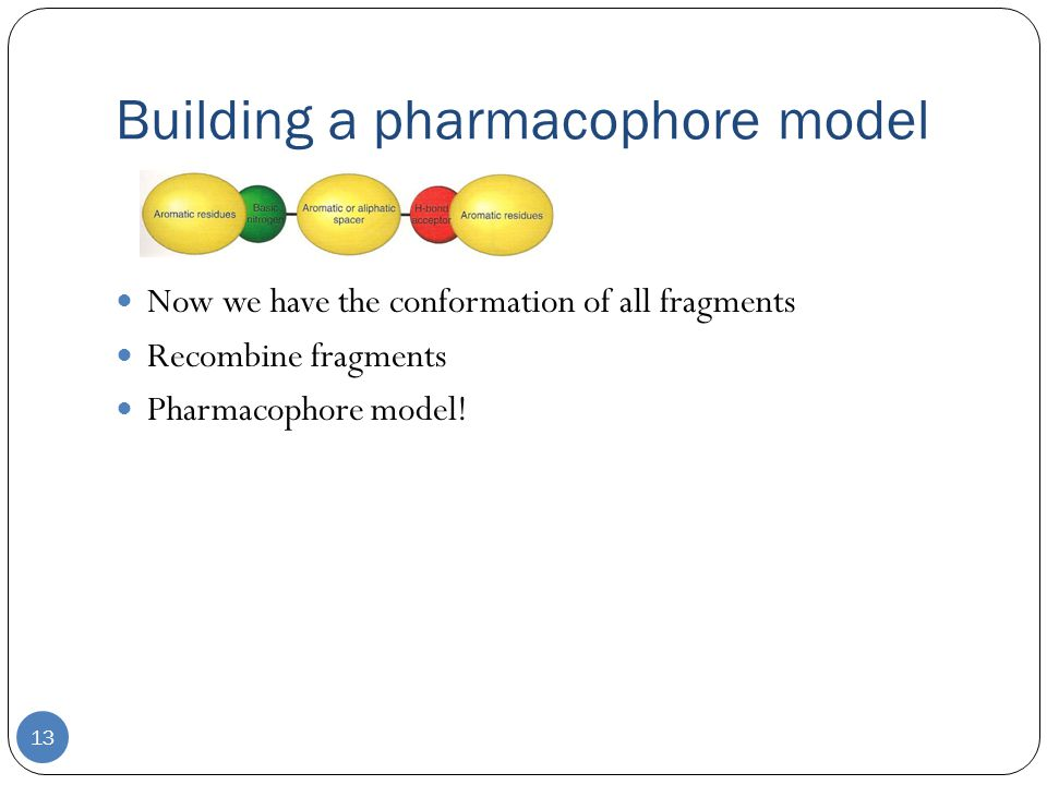 Building a pharmacophore model 13 Now we have the conformation of all fragments Recombine fragments Pharmacophore model!