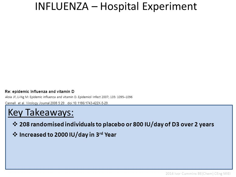  208 randomised individuals to placebo or 800 IU/day of D3 over 2 years Key Takeaways: INFLUENZA – Hospital Experiment Re: epidemic Influenza and vitamin D Aloia JF, Li-Ng M: Epidemic influenza and vitamin D.