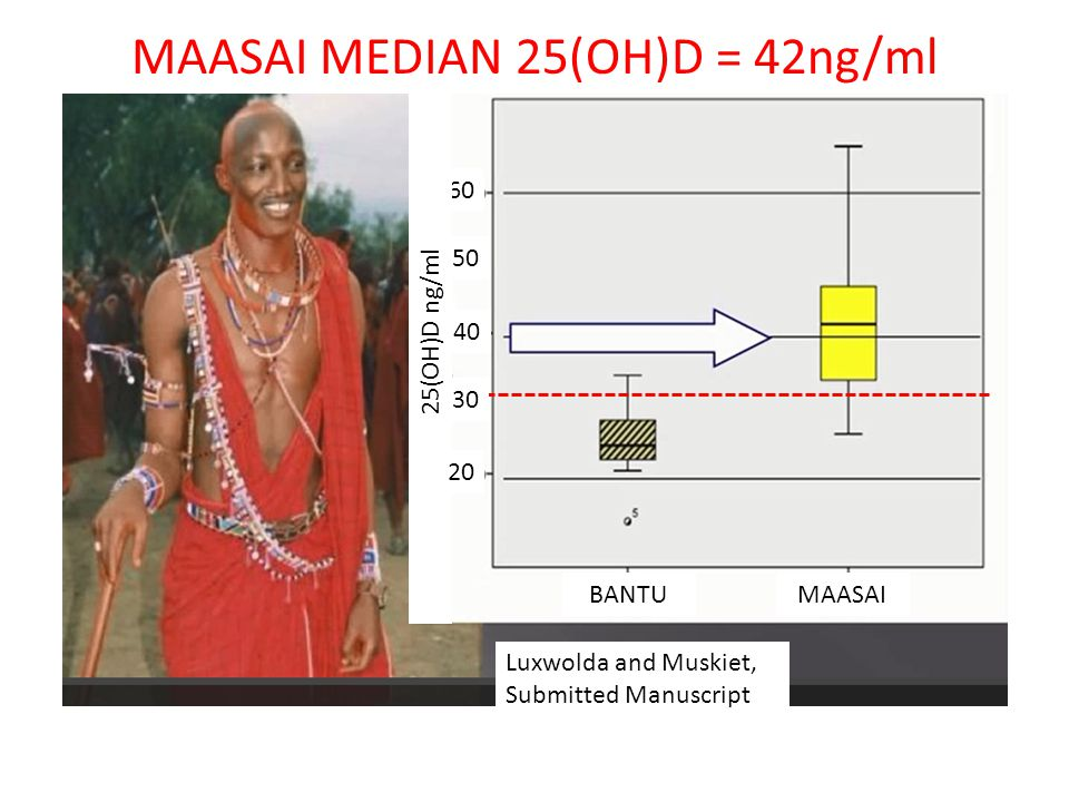 Luxwolda and Muskiet, Submitted Manuscript 60 MAASAI MEDIAN 25(OH)D = 42ng/ml MAASAIBANTU 20 40 30 50 25(OH)D ng/ml