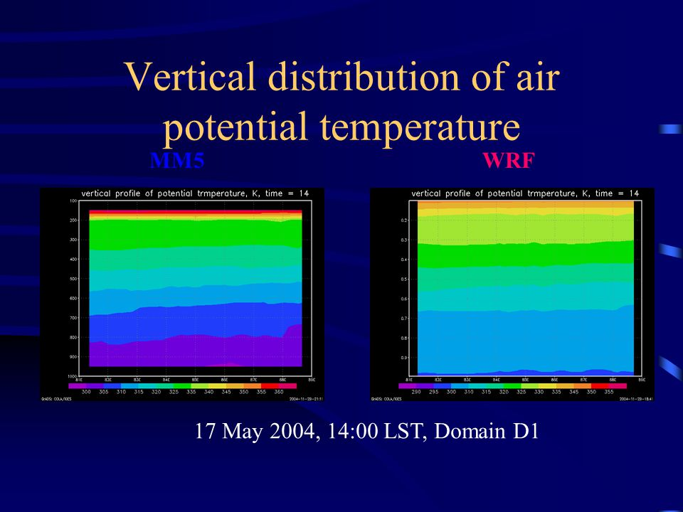 Vertical distribution of air potential temperature 17 May 2004, 14:00 LST, Domain D1 MM5 WRF