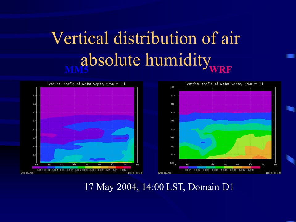 Vertical distribution of air absolute humidity MM5 WRF 17 May 2004, 14:00 LST, Domain D1