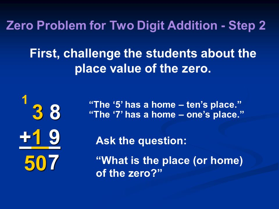 3 8 +1 9 7 1 Zero Problem for Two Digit Addition - Step 2 First, challenge the students about the place value of the zero.